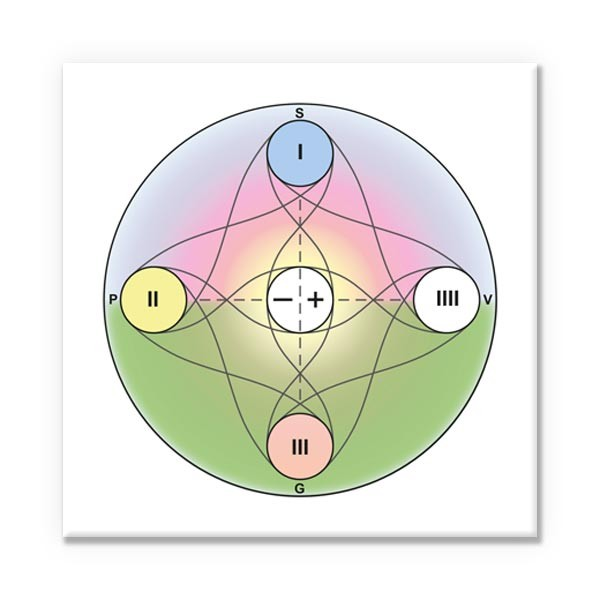 Leinwandbild Heilige Geometrie 20x20cm
