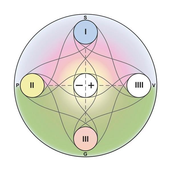 """Sticker """"Heilige Geometrie"""""""